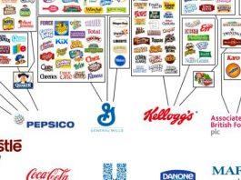 multinationales